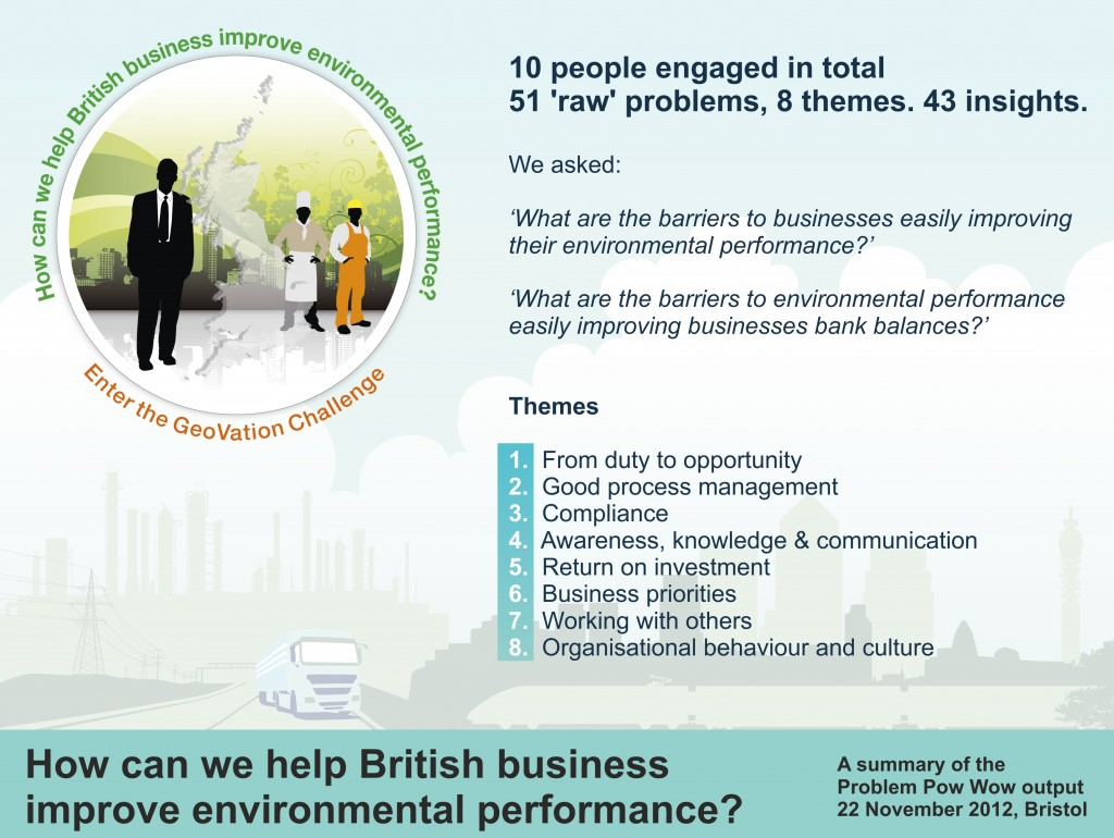 Environment Challenge infographic cover