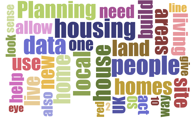 Housing idea cloud